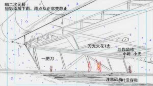 Rating: Safe Score: 73 Tags: animated artist_unknown genga guzzu kilocrescent production_materials sheng_meng_chen to_be_hero to_be_heroine User: PurpleGeth